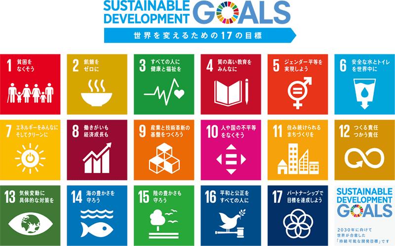 SUSTAINABLE DEVELOPMENT GOALS 世界を変えるための17の項目