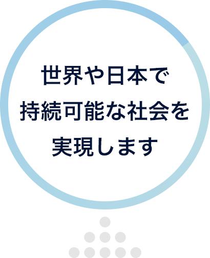 世界や日本で持続可能な社会を実現します